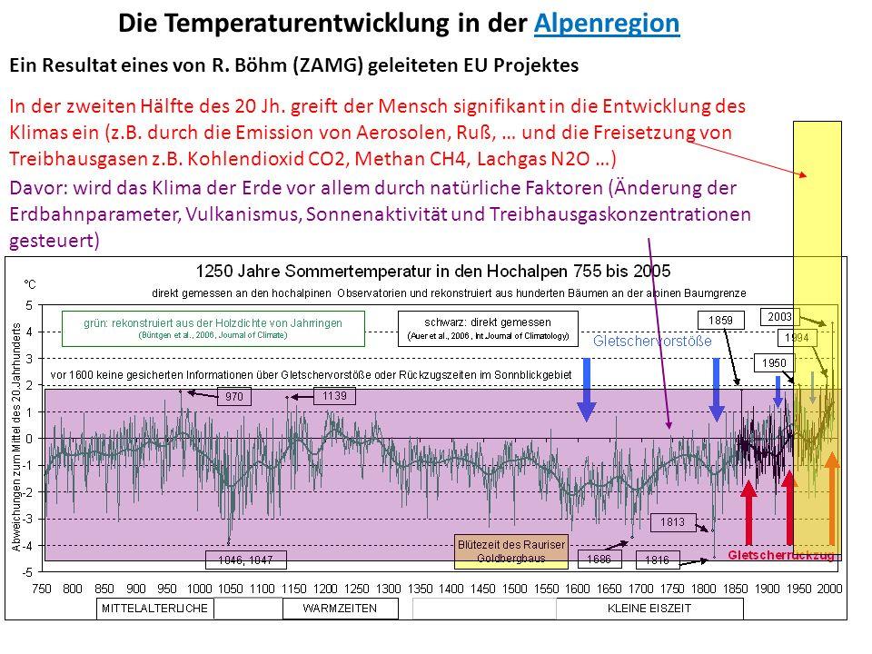 Die Temperaturentwicklung in der Alpenregion