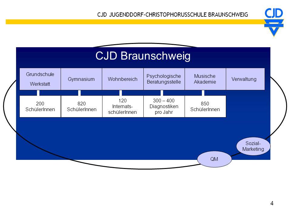 CJD Braunschweig Grundschule Werkstatt Gymnasium Wohnbereich