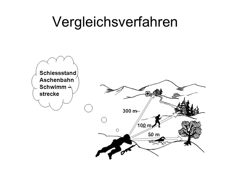 Vergleichsverfahren Schiessstand Aschenbahn Schwimm – strecke 300 m