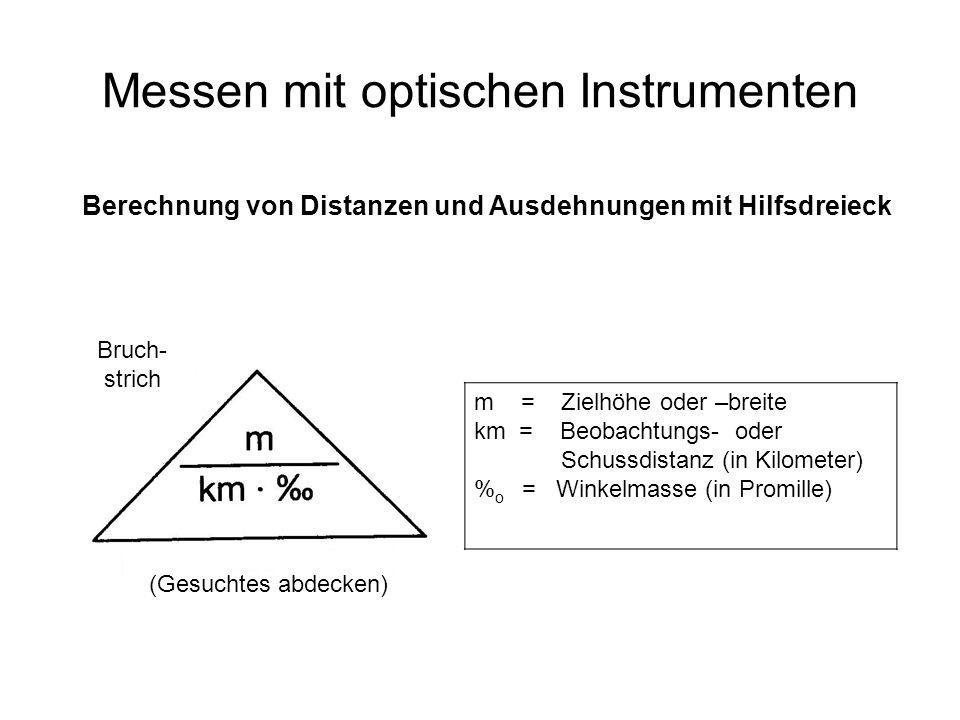 Messen mit optischen Instrumenten