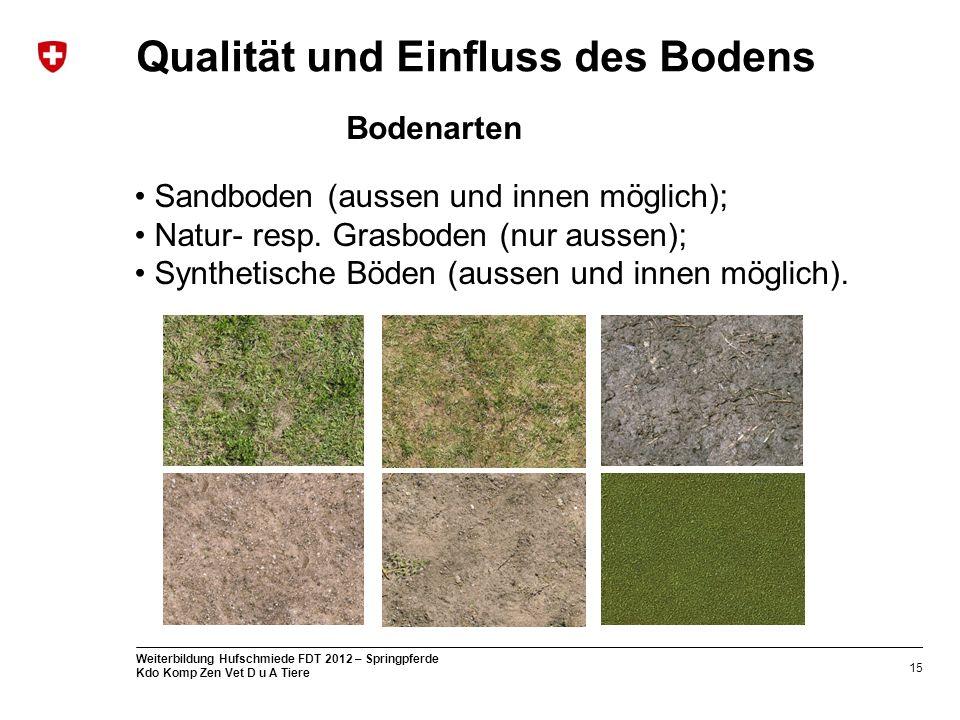 Qualität und Einfluss des Bodens