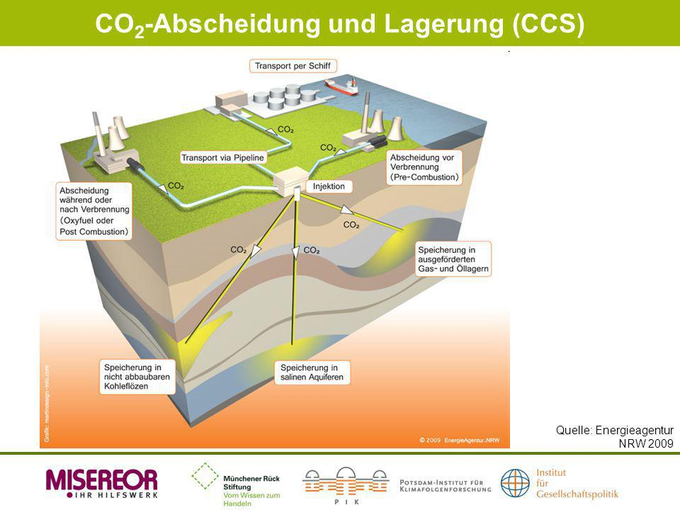 CO2-Abscheidung und Lagerung (CCS)