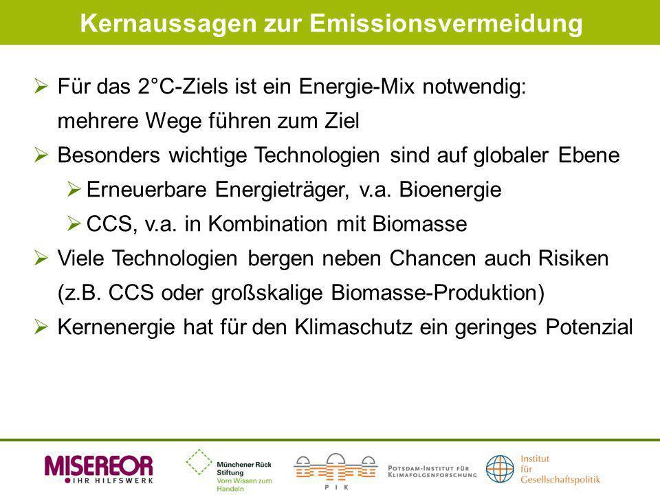 Kernaussagen zur Emissionsvermeidung