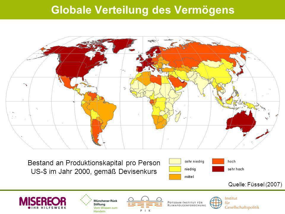 Globale Verteilung des Vermögens