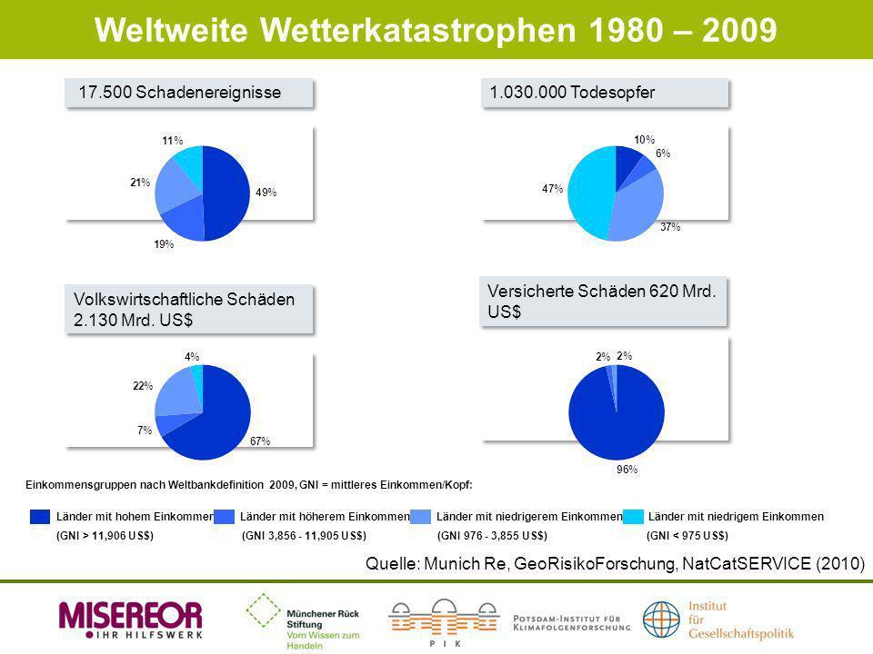 Weltweite Wetterkatastrophen 1980 – 2009