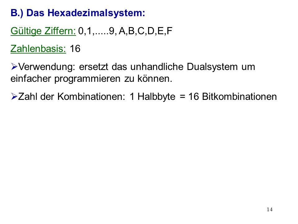 B.) Das Hexadezimalsystem:
