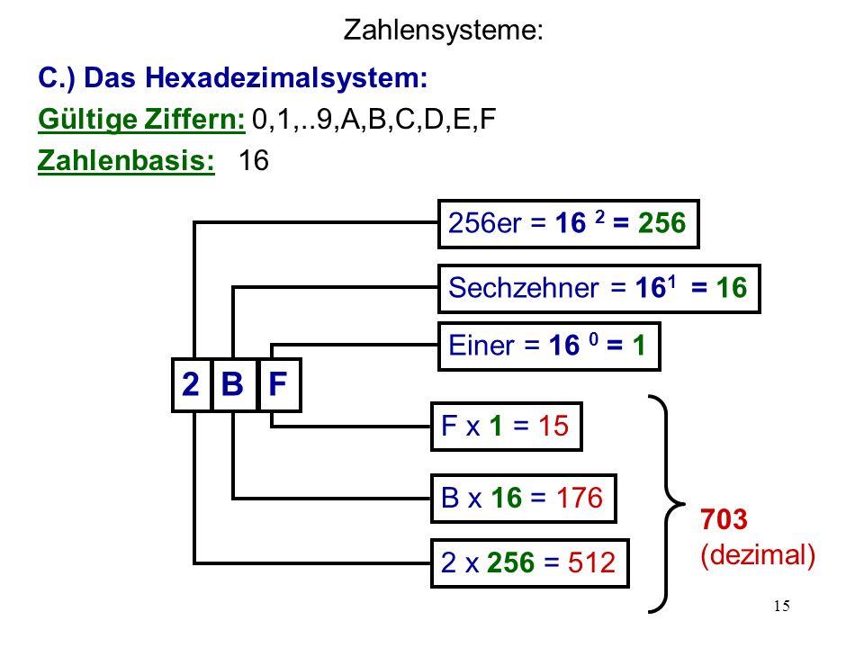 2 B F Zahlensysteme: C.) Das Hexadezimalsystem: