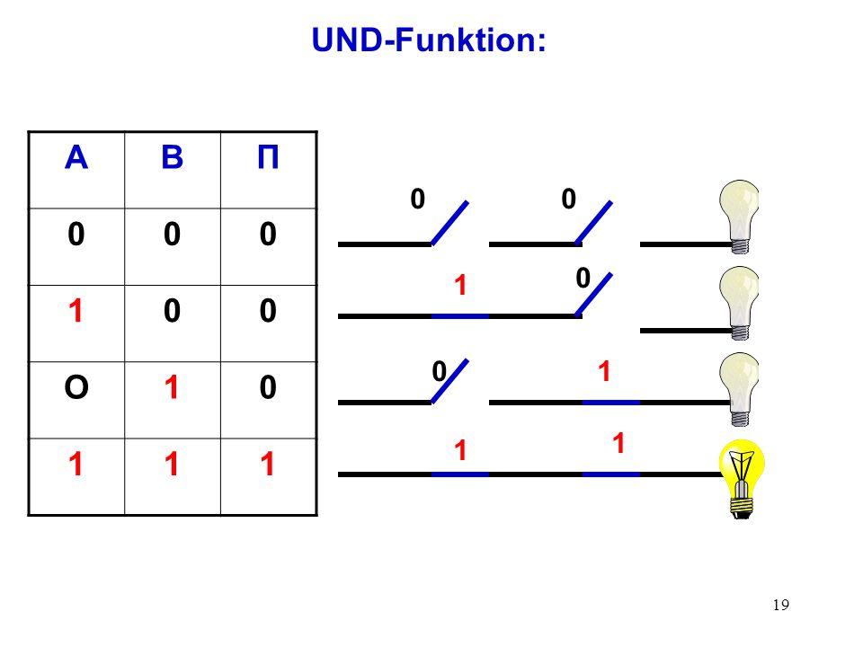 UND-Funktion: A B П 1 O 1 1 1