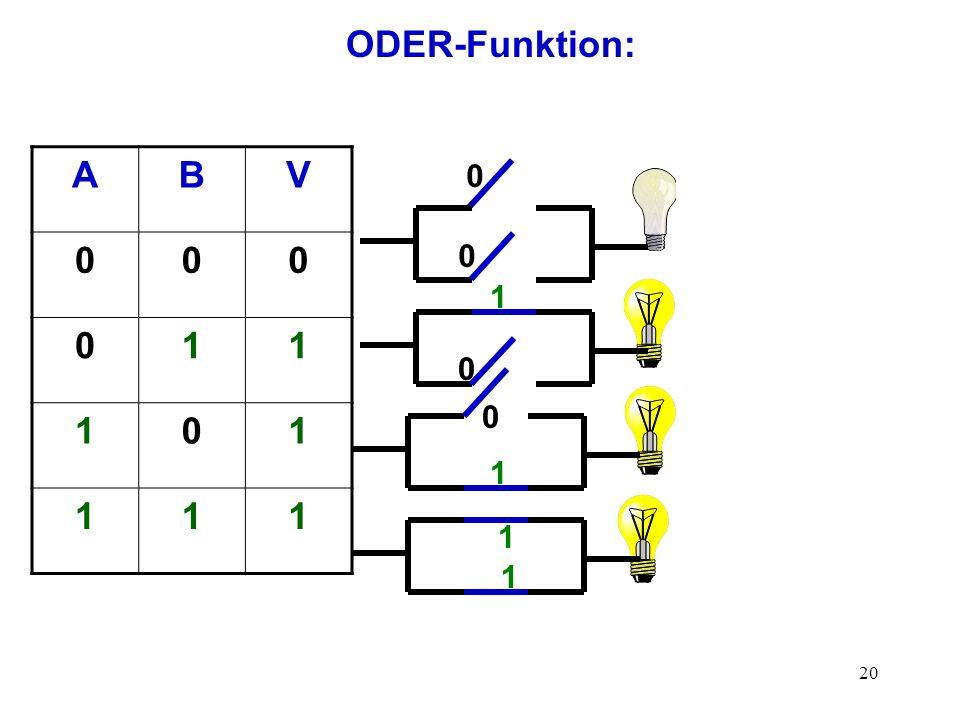 ODER-Funktion: A B V 1 1 1 1