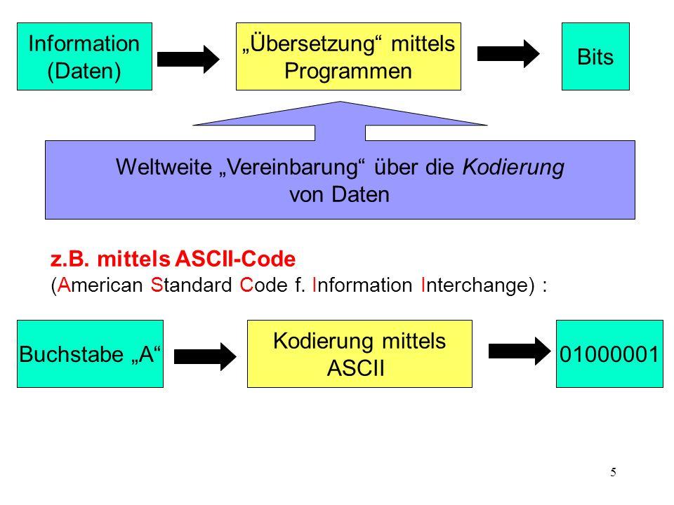 """""""Übersetzung mittels Programmen Bits"""