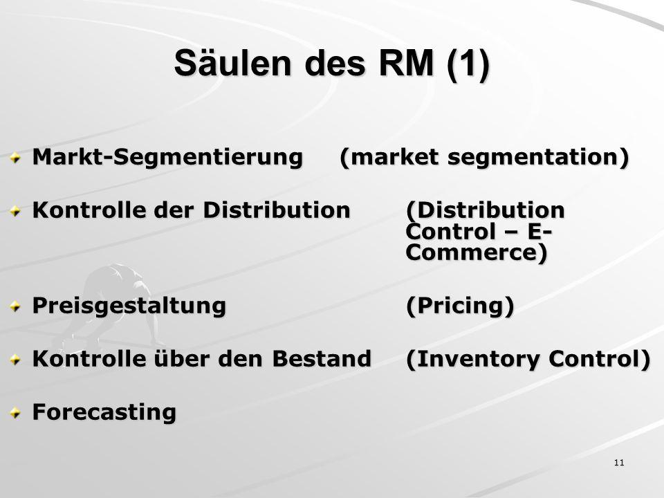 Säulen des RM (1) Markt-Segmentierung (market segmentation)