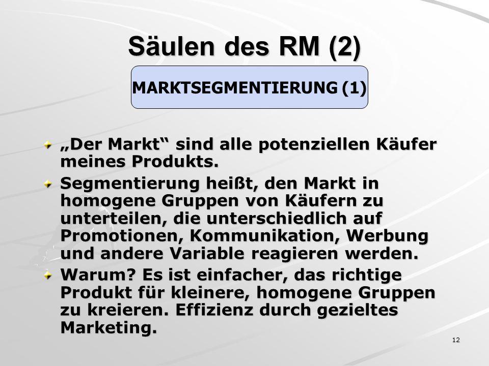 MARKTSEGMENTIERUNG (1)