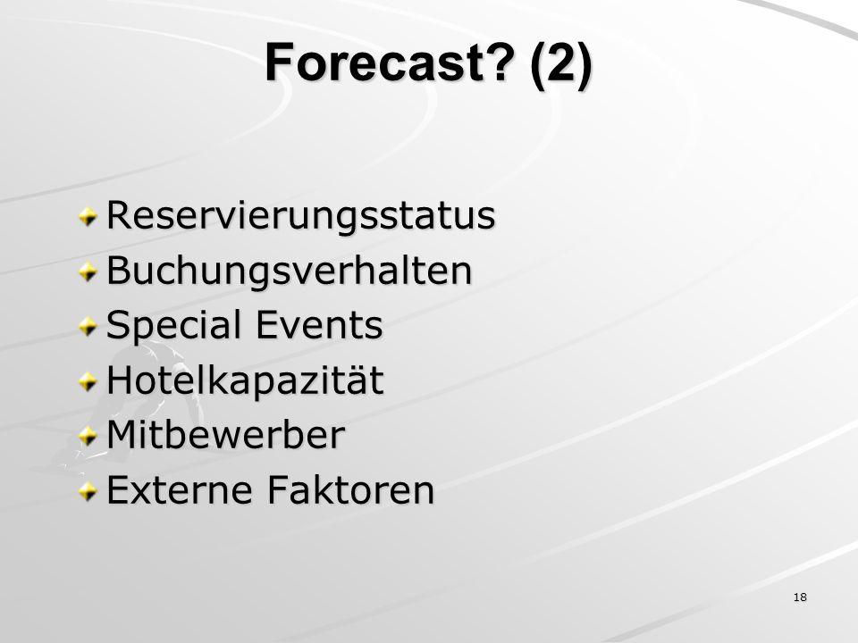 Forecast (2) Reservierungsstatus Buchungsverhalten Special Events