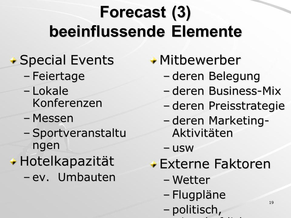 Forecast (3) beeinflussende Elemente