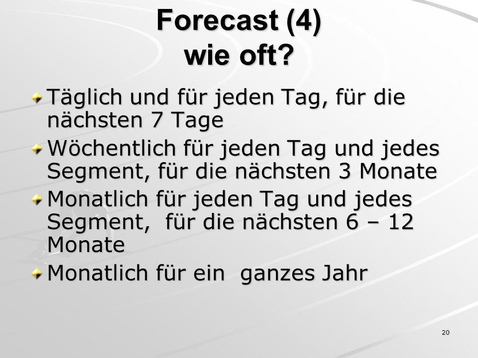 Forecast (4) wie oft Täglich und für jeden Tag, für die nächsten 7 Tage. Wöchentlich für jeden Tag und jedes Segment, für die nächsten 3 Monate.
