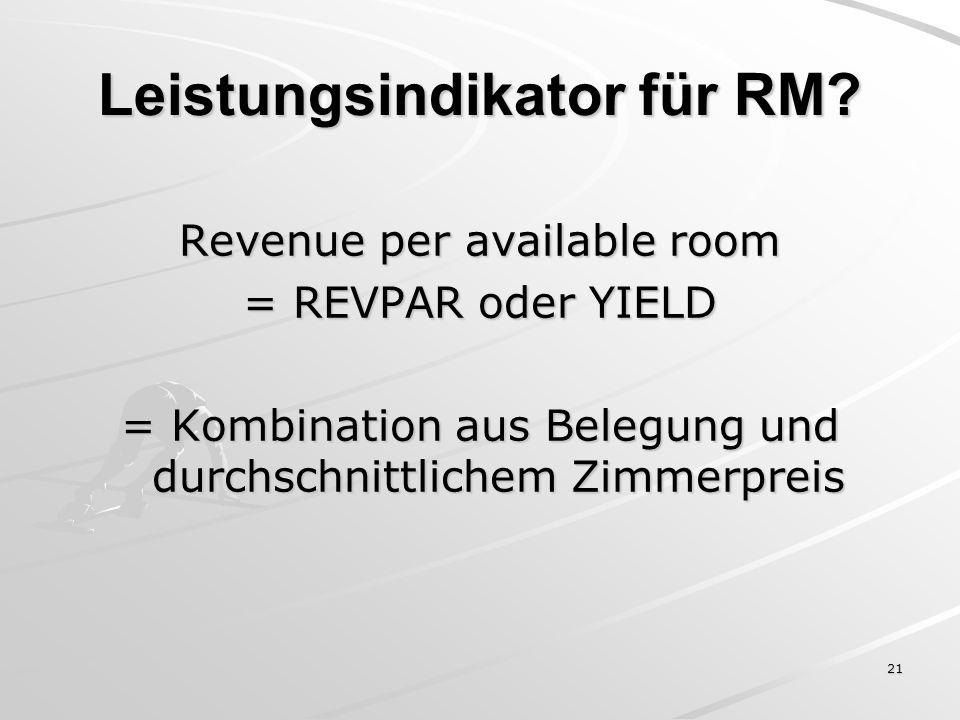 Leistungsindikator für RM