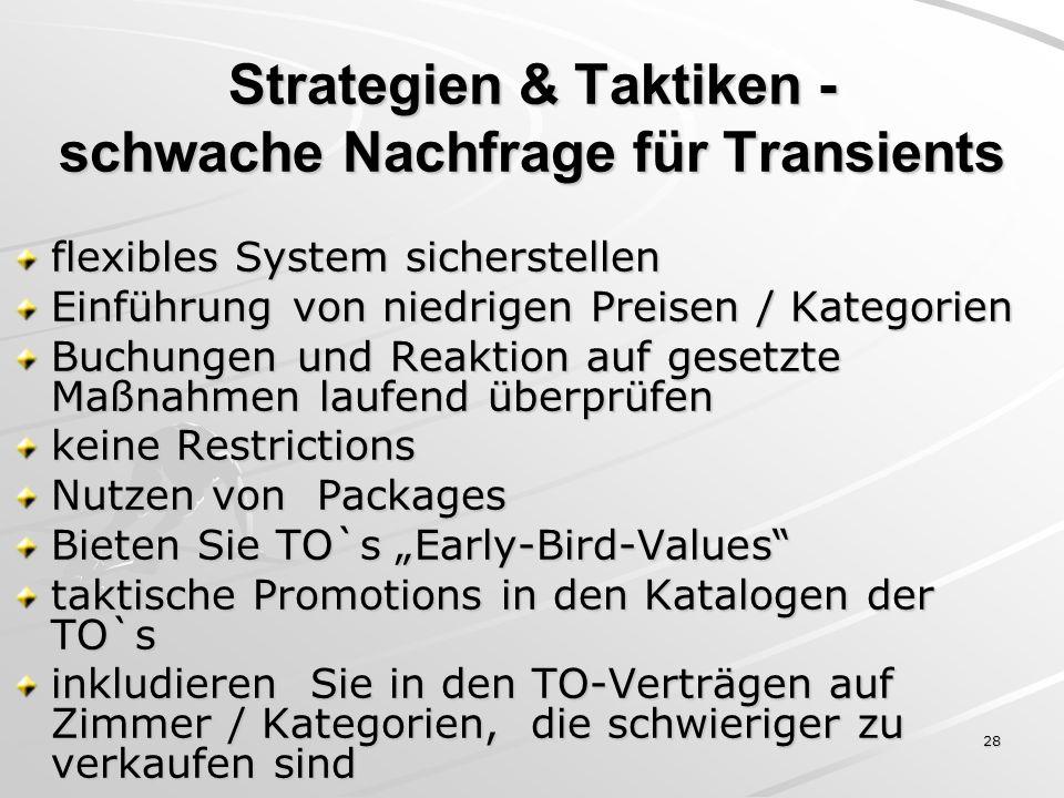 Strategien & Taktiken - schwache Nachfrage für Transients