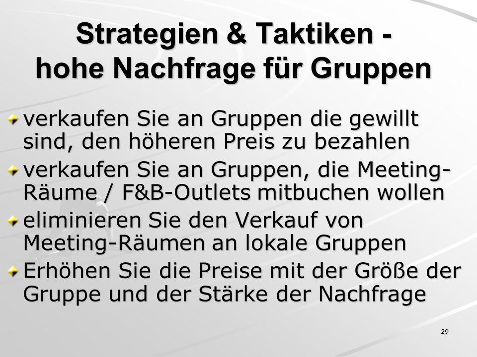 Strategien & Taktiken - hohe Nachfrage für Gruppen