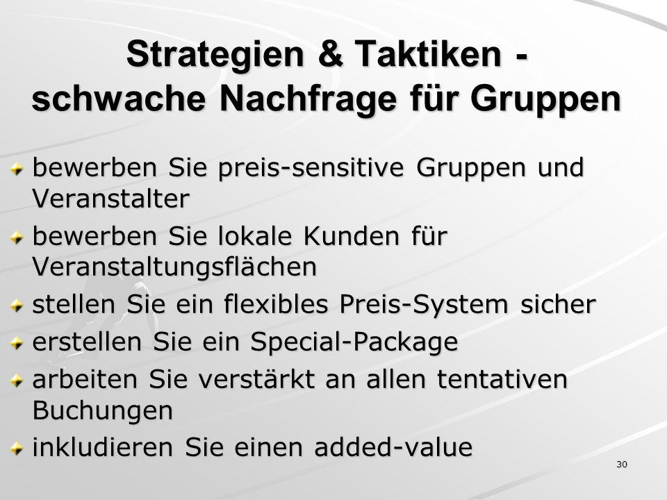 Strategien & Taktiken - schwache Nachfrage für Gruppen