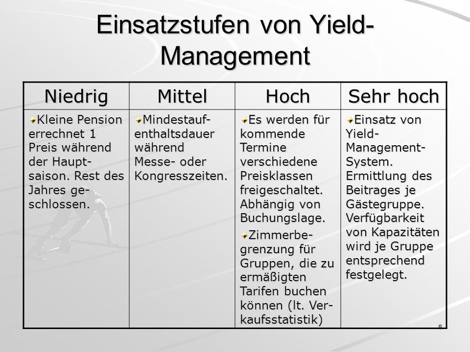 Einsatzstufen von Yield-Management