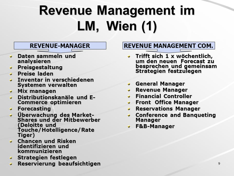 Revenue Management im LM, Wien (1)