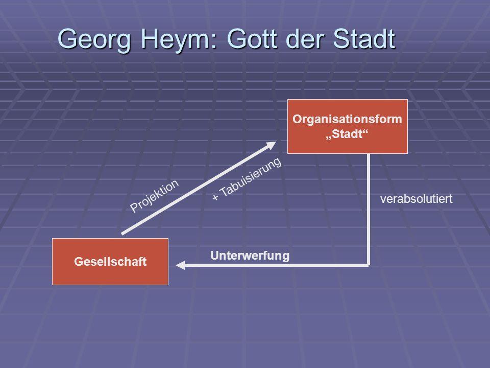 Georg Heym: Gott der Stadt