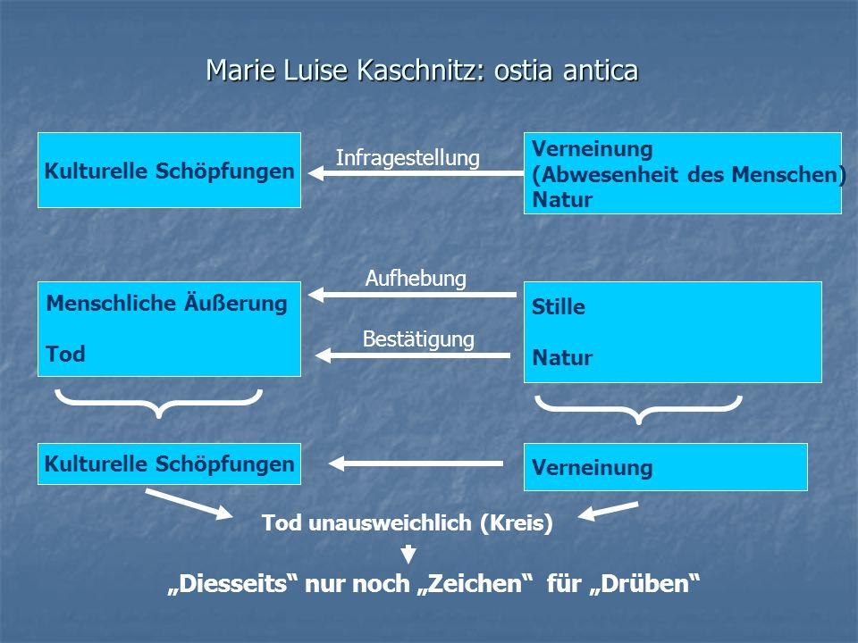 Marie Luise Kaschnitz: ostia antica