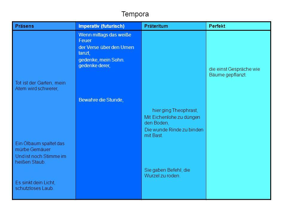 Tempora Präsens Imperativ (futurisch) Präteritum Perfekt