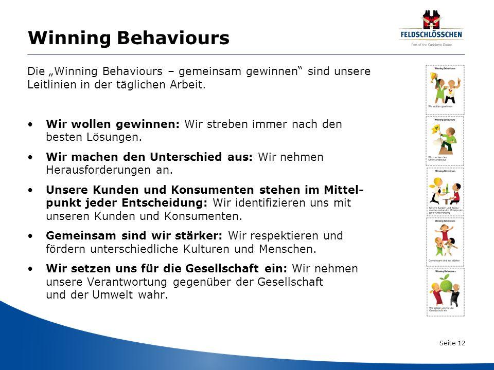 """Winning Behaviours Die """"Winning Behaviours – gemeinsam gewinnen sind unsere. Leitlinien in der täglichen Arbeit."""