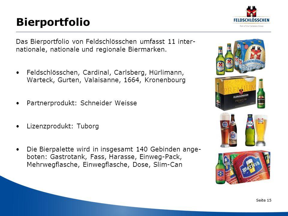 Bierportfolio Das Bierportfolio von Feldschlösschen umfasst 11 inter-