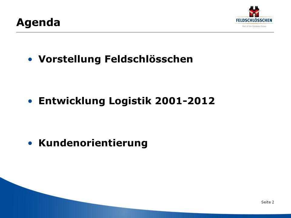 Agenda Vorstellung Feldschlösschen Entwicklung Logistik 2001-2012