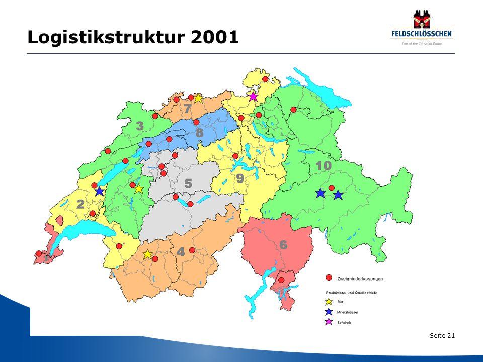 Logistikstruktur 2001