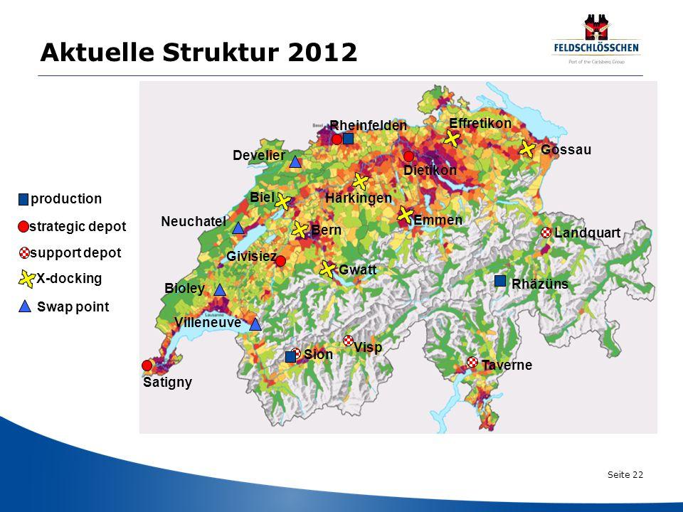 Aktuelle Struktur 2012 Effretikon Rheinfelden Gossau Develier Dietikon