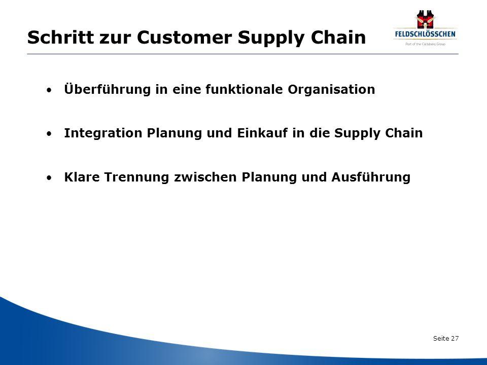 Schritt zur Customer Supply Chain