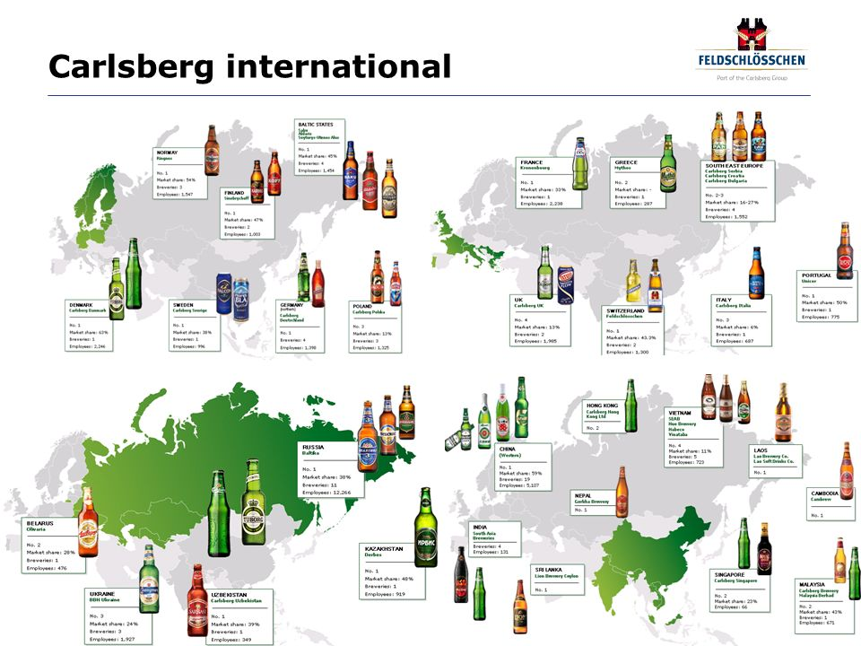 Carlsberg international