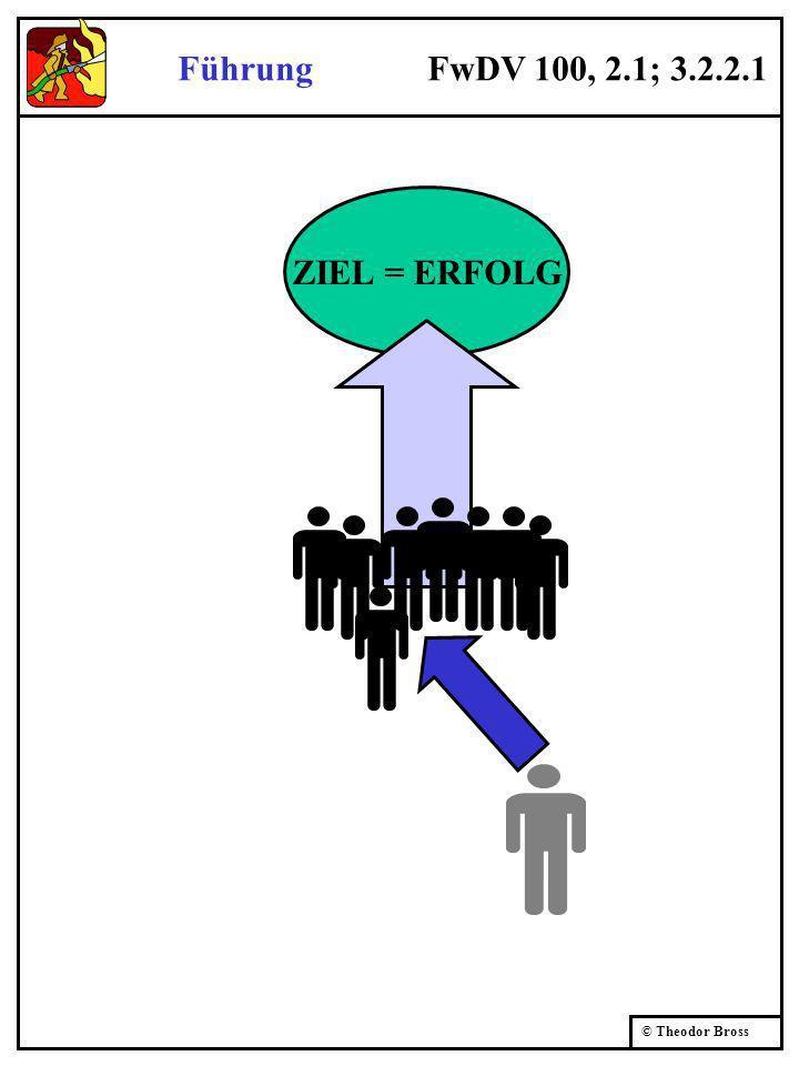 © Theodor Bross Führung FwDV 100, 2.1; 3.2.2.1 ZIEL = ERFOLG