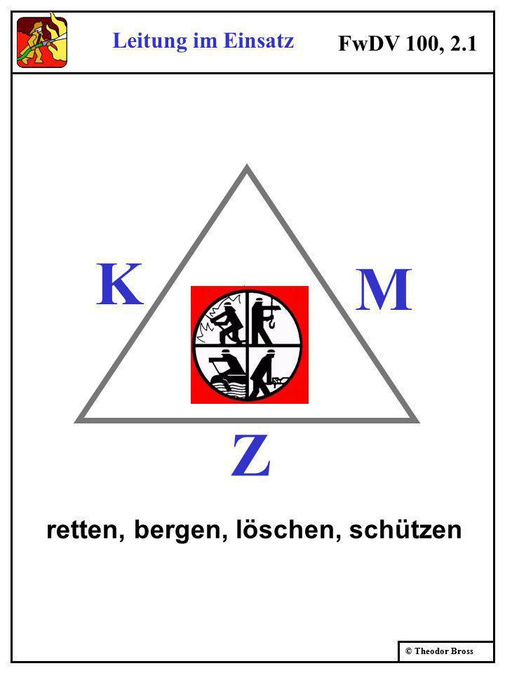 A Z retten, bergen, löschen, schützen Leitung im Einsatz FwDV 100, 2.1