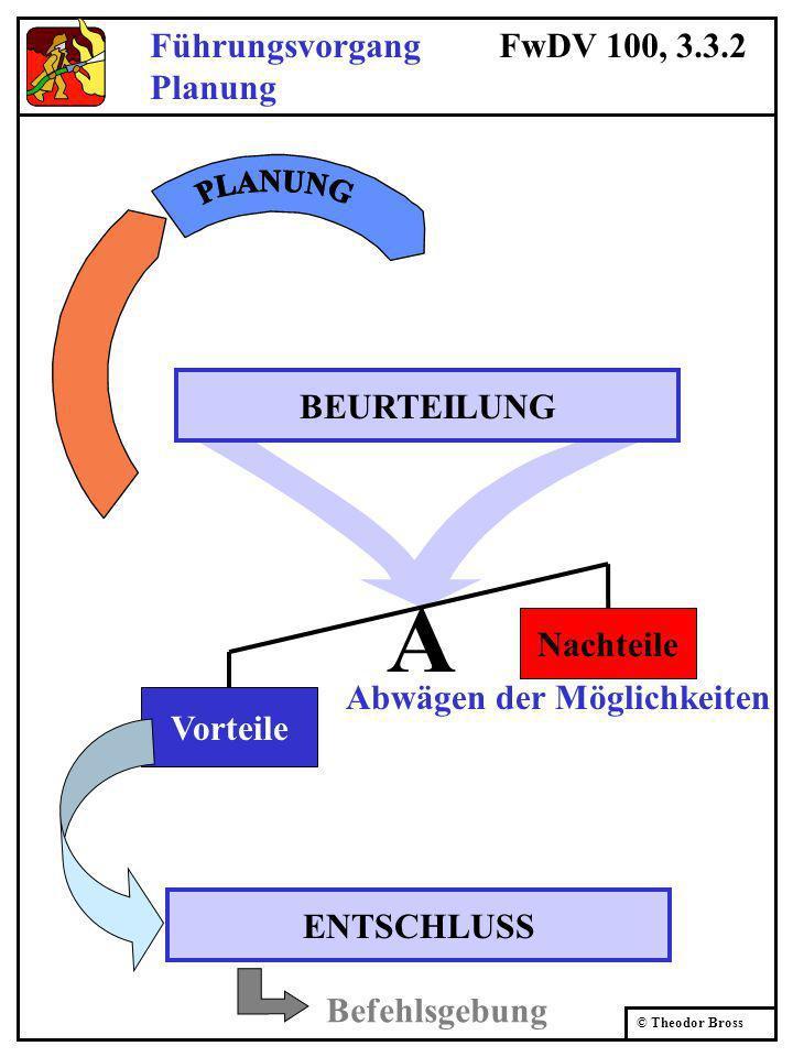 A Führungsvorgang FwDV 100, 3.3.2 Planung BEURTEILUNG Nachteile