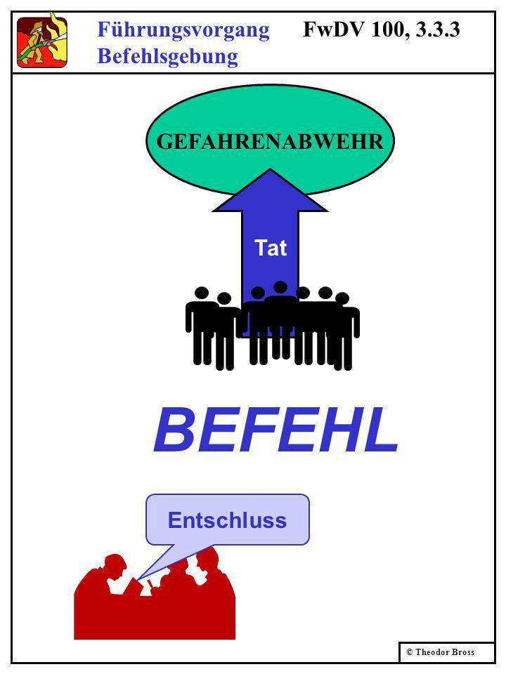 BEFEHL Führungsvorgang FwDV 100, 3.3.3 Befehlsgebung GEFAHRENABWEHR