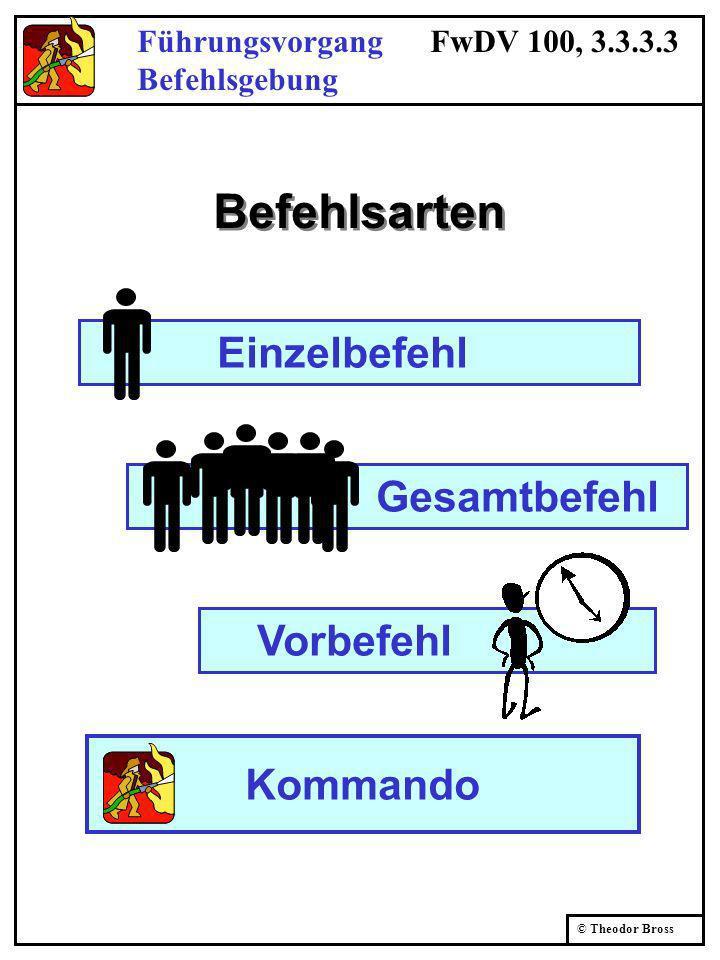 Befehlsarten Führungsvorgang FwDV 100, 3.3.3.3 Befehlsgebung