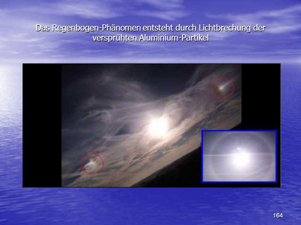 Das Regenbogen-Phänomen entsteht durch Lichtbrechung der versprühten Aluminium-Partikel