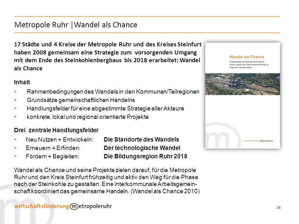 Metropole Ruhr |Wandel als Chance