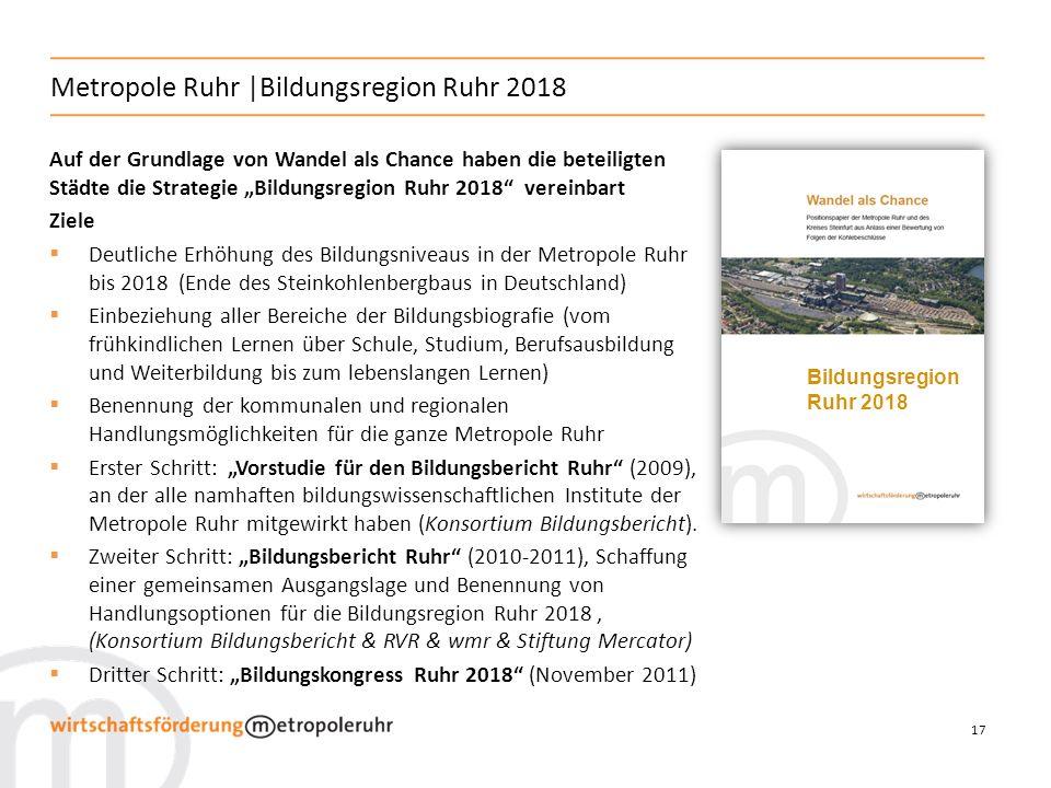 Metropole Ruhr |Bildungsregion Ruhr 2018