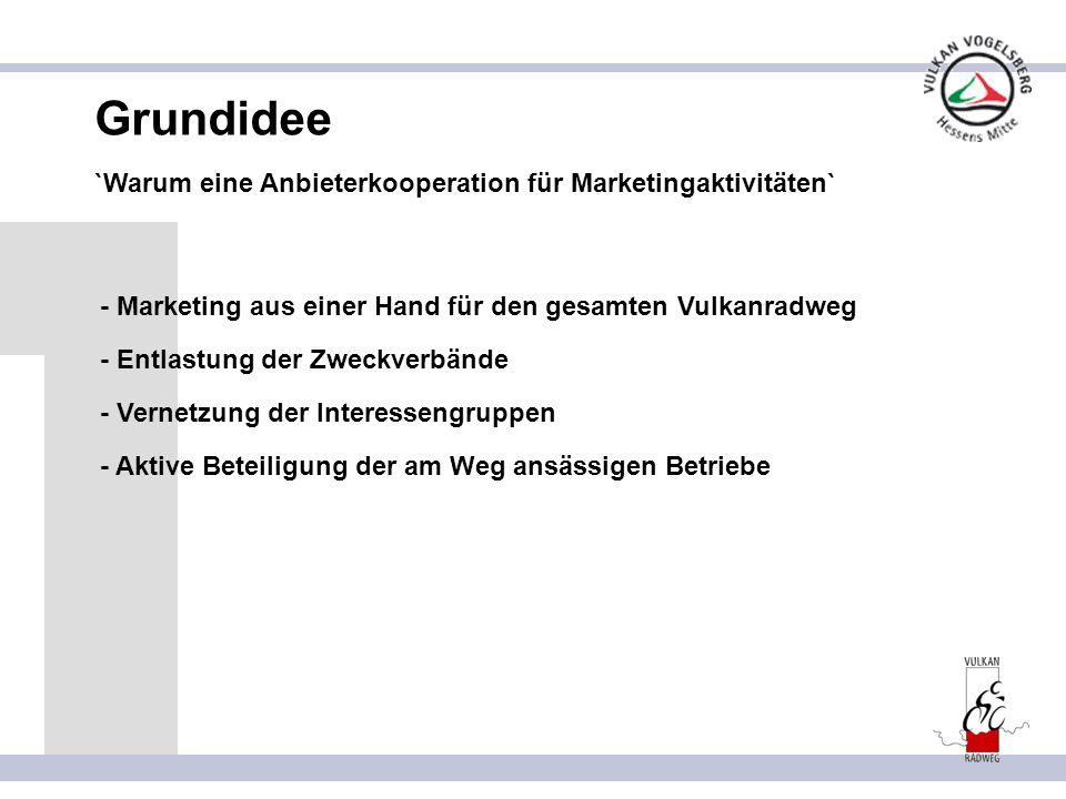 Grundidee `Warum eine Anbieterkooperation für Marketingaktivitäten`