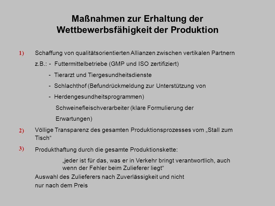 Maßnahmen zur Erhaltung der Wettbewerbsfähigkeit der Produktion