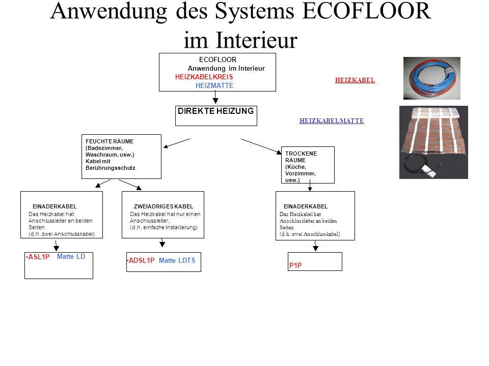 Anwendung des Systems ECOFLOOR im Interieur