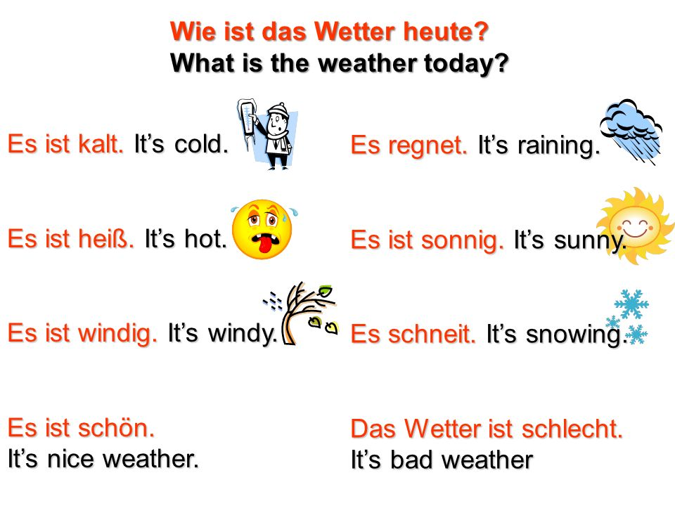 Wie ist das Wetter heute What is the weather today