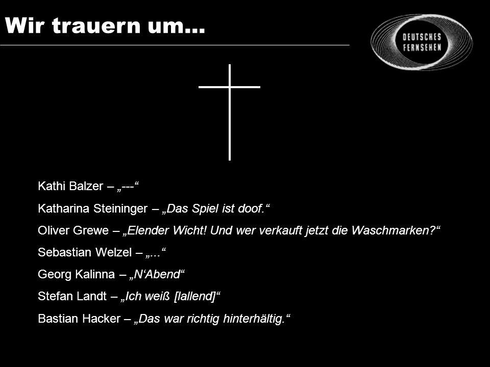 """Wir trauern um... Kathi Balzer – """"---"""