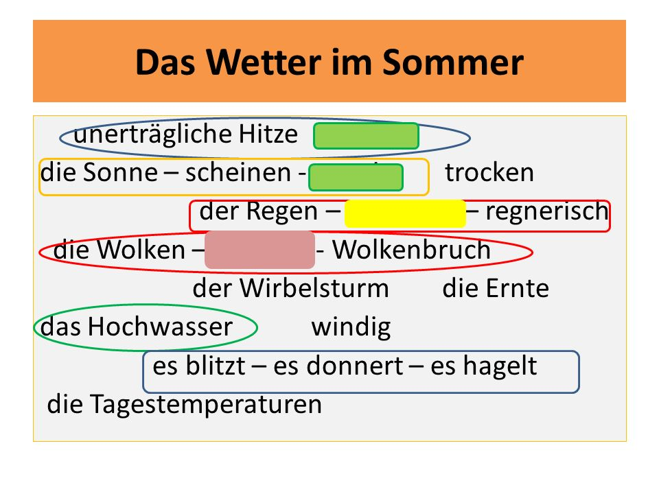 Das Wetter im Sommer