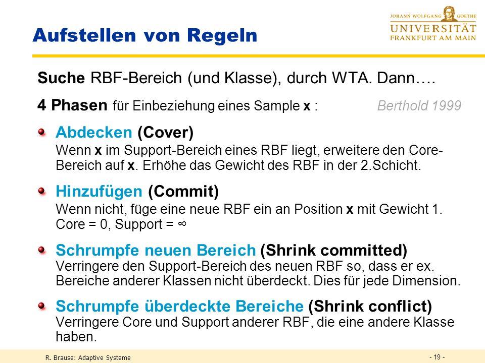 Aufstellen von Regeln Suche RBF-Bereich (und Klasse), durch WTA. Dann…. 4 Phasen für Einbeziehung eines Sample x : Berthold 1999.